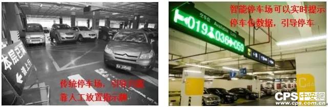 一篇文章告诉你智慧停车的三生三世